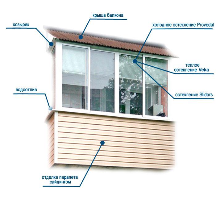 Протекания на остекленные балконы следует исключать. - устан.